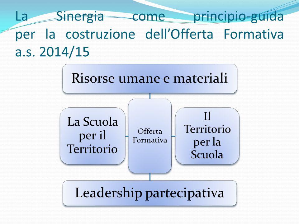 La Sinergia come principio-guida per la costruzione dell'Offerta Formativa a.s. 2014/15