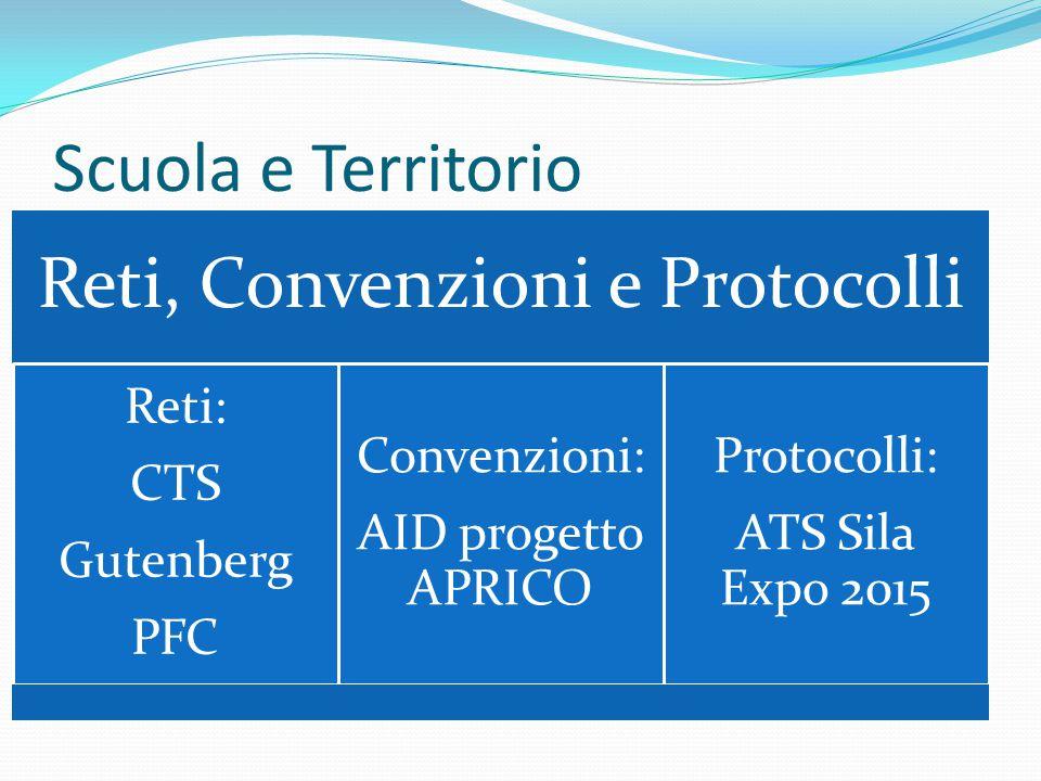 Reti, Convenzioni e Protocolli