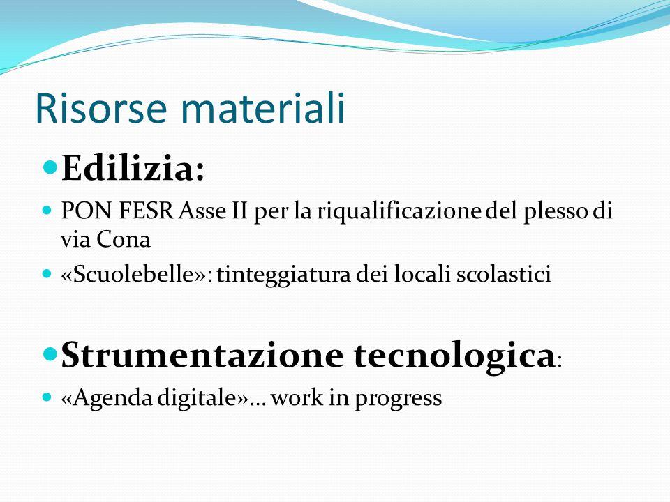 Risorse materiali Edilizia: Strumentazione tecnologica: