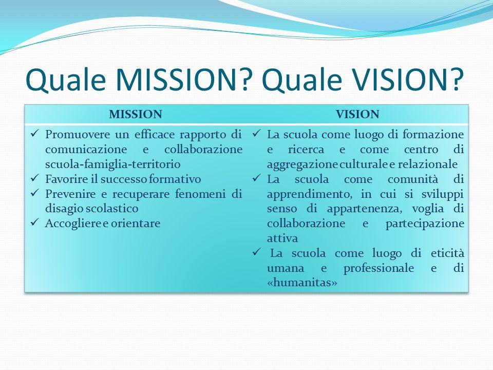 Quale MISSION Quale VISION