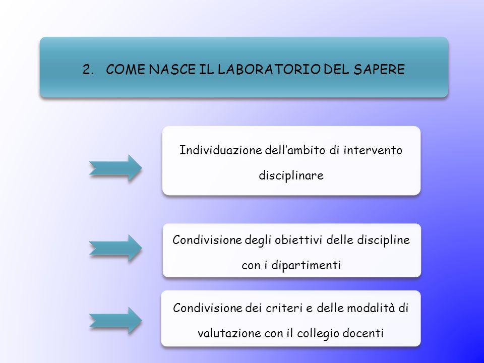 2. COME NASCE IL LABORATORIO DEL SAPERE