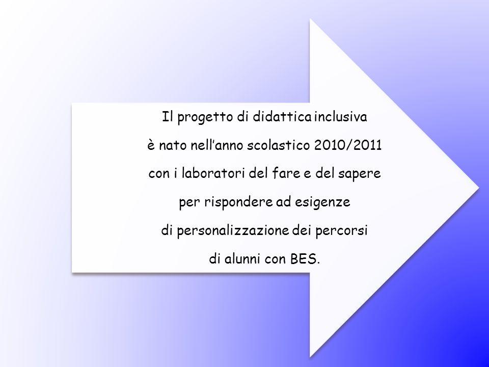 Il progetto di didattica inclusiva