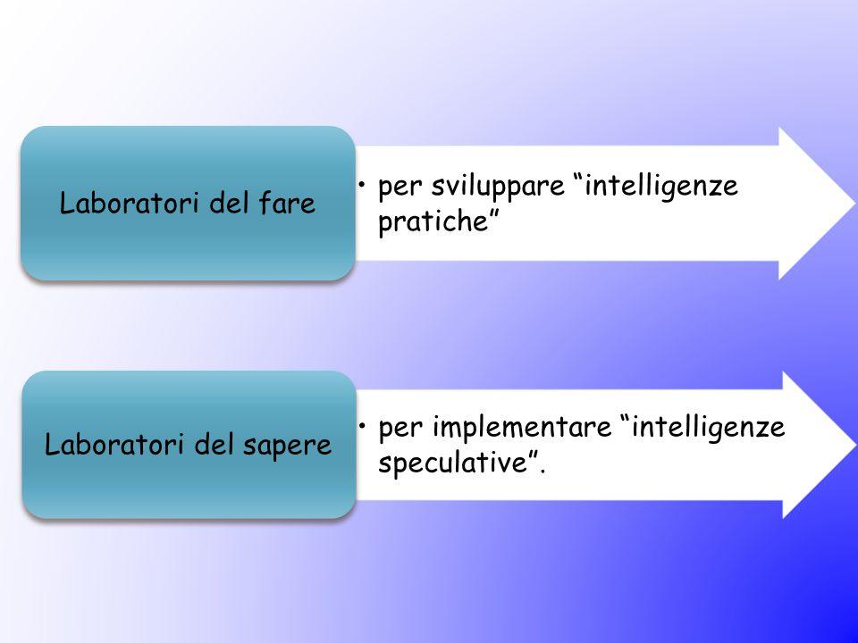 Laboratori del fare per sviluppare intelligenze pratiche Laboratori del sapere.