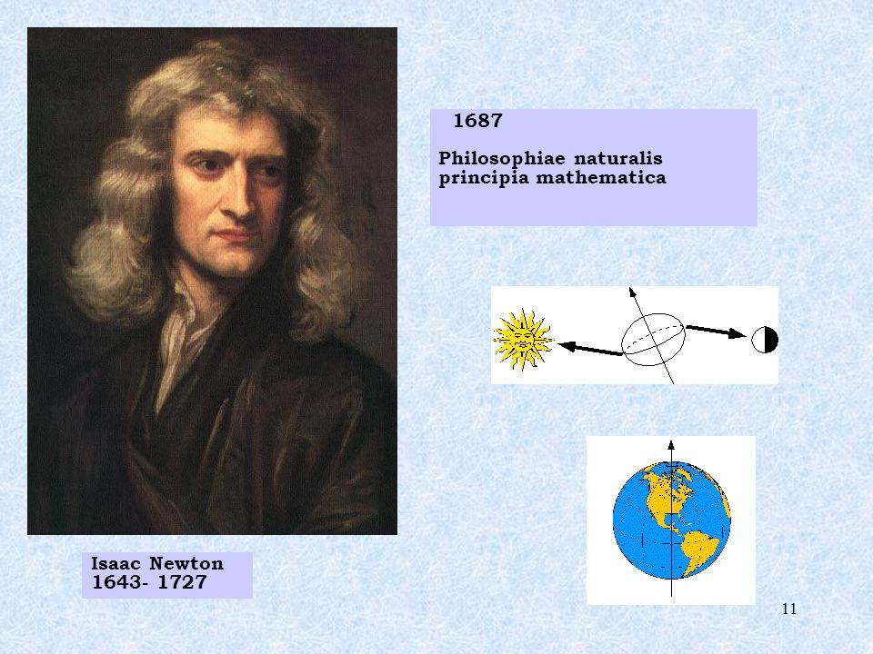 1687 Philosophiae naturalis principia mathematica Isaac Newton 1643- 1727