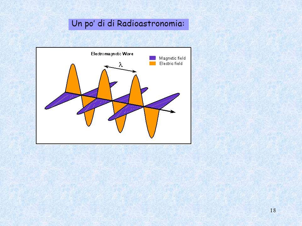 Un po' di di Radioastronomia: