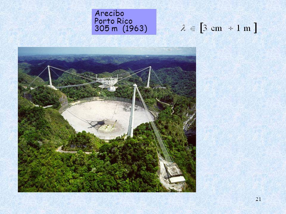 Arecibo Porto Rico 305 m (1963)