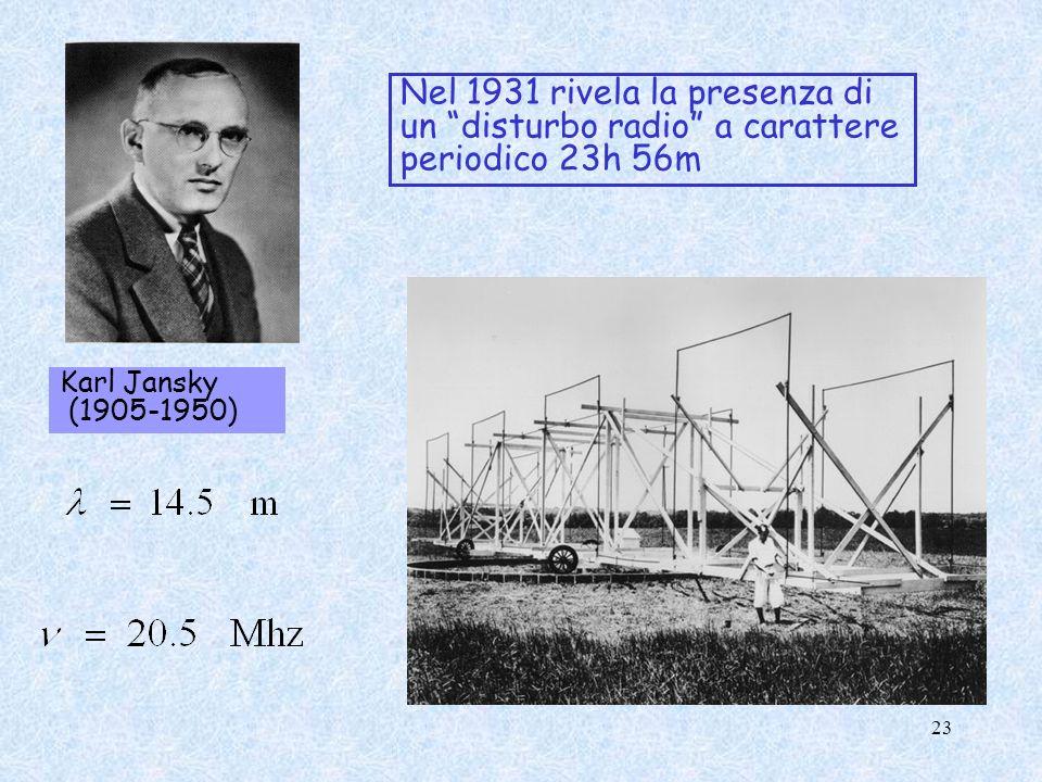 Nel 1931 rivela la presenza di un disturbo radio a carattere