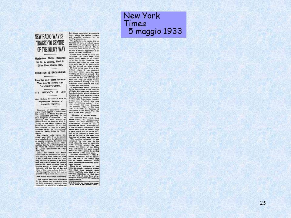 New York Times 5 maggio 1933