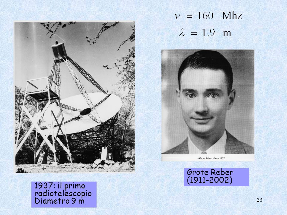 Grote Reber (1911-2002) 1937: il primo radiotelescopio Diametro 9 m