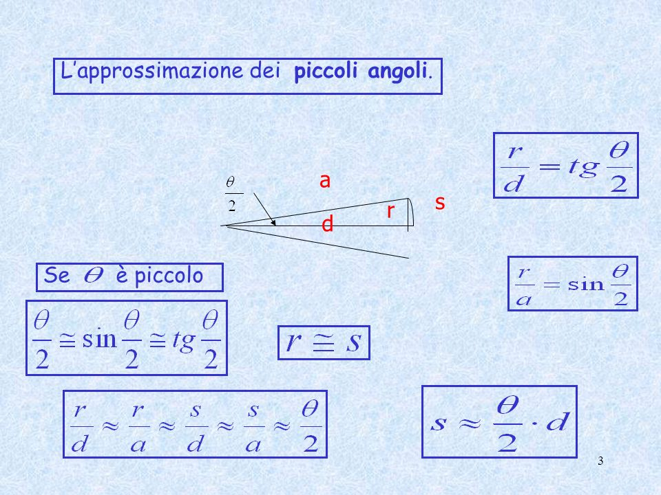 L'approssimazione dei piccoli angoli.