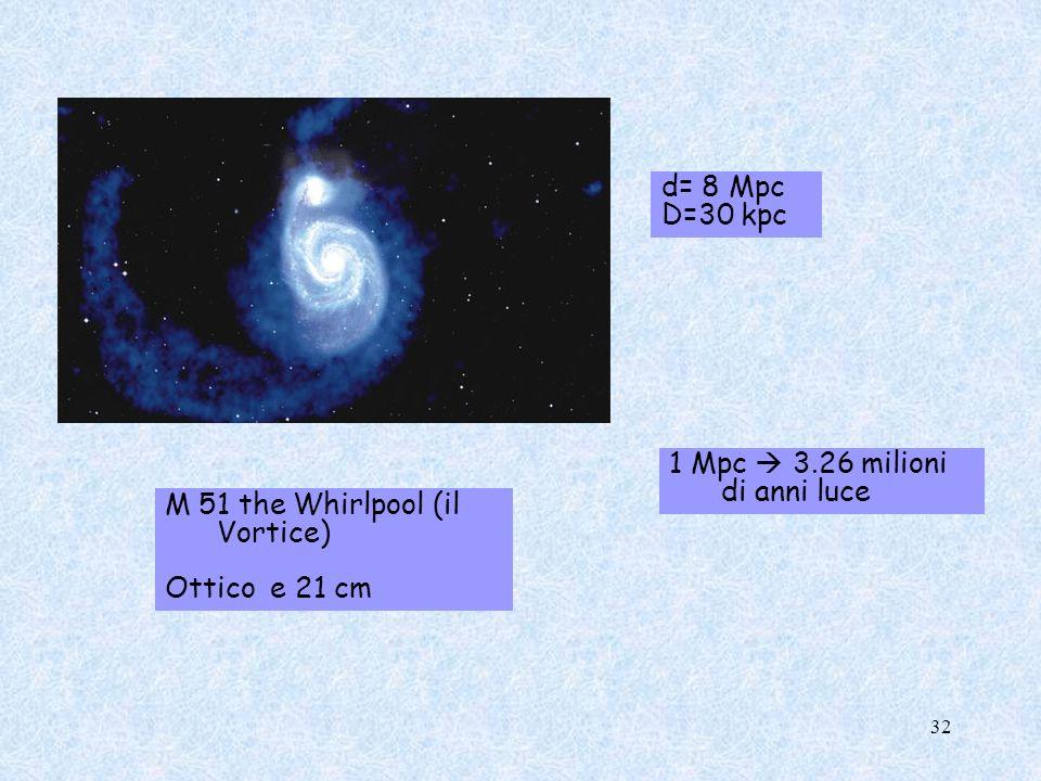 d= 8 Mpc D=30 kpc 1 Mpc  3.26 milioni di anni luce M 51 the Whirlpool (il Vortice) Ottico e 21 cm