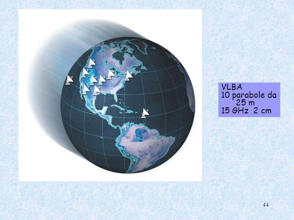 VLBA 10 parabole da 25 m 15 GHz 2 cm