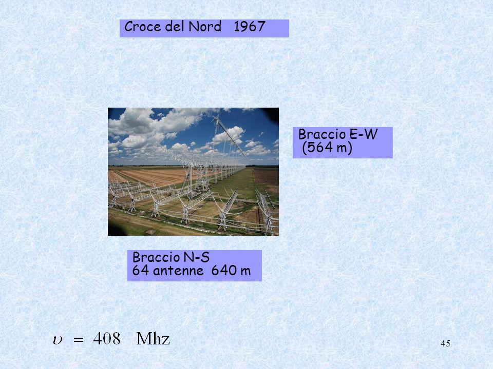 Croce del Nord 1967 Braccio E-W (564 m) Braccio N-S 64 antenne 640 m