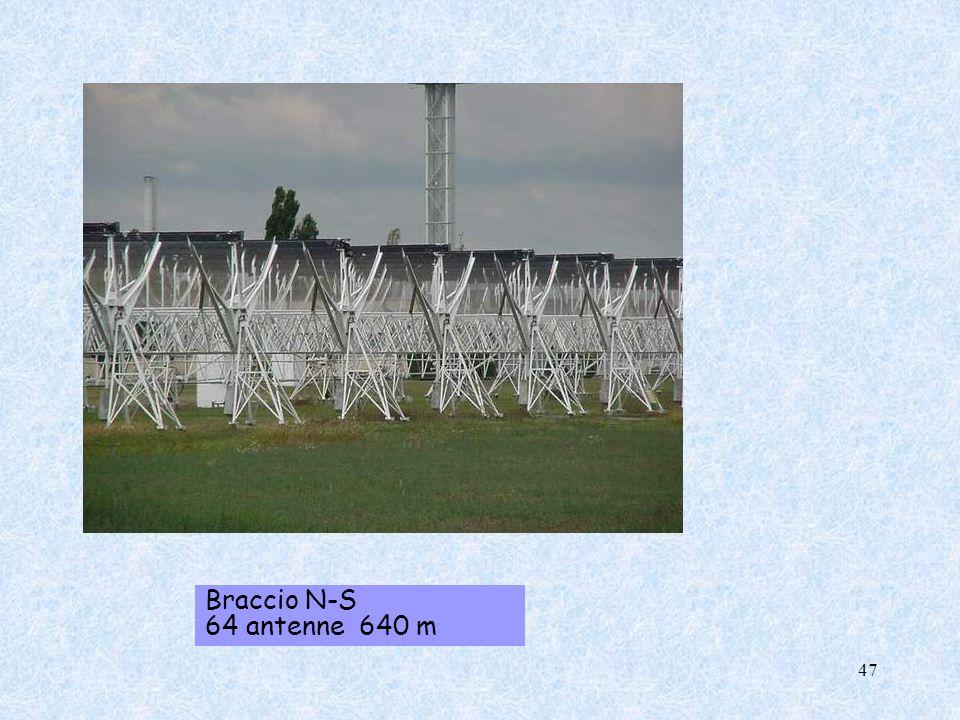 Braccio N-S 64 antenne 640 m