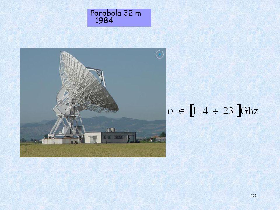 Parabola 32 m 1984