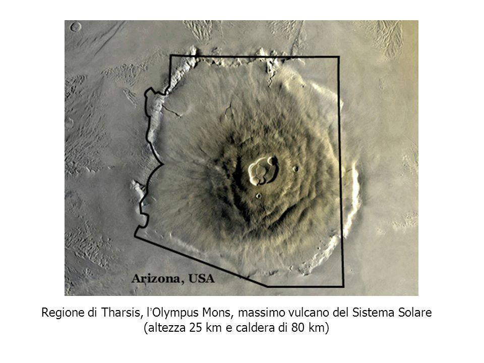 Regione di Tharsis, l'Olympus Mons, massimo vulcano del Sistema Solare