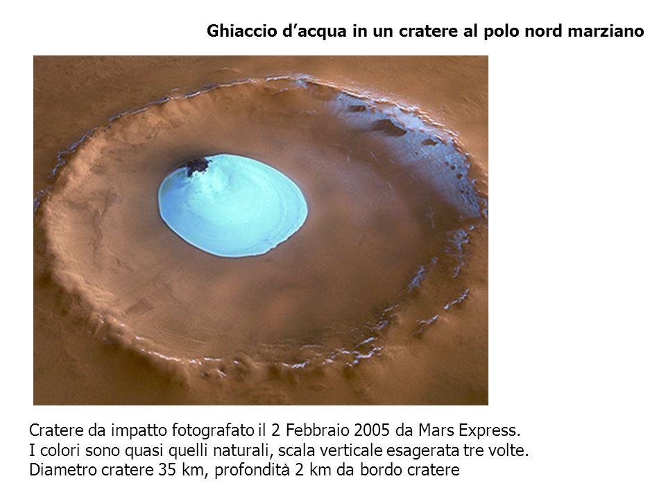 Ghiaccio d'acqua in un cratere al polo nord marziano