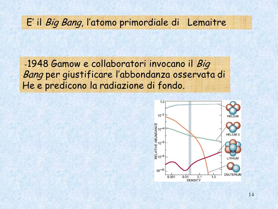 E' il Big Bang, l'atomo primordiale di Lemaitre