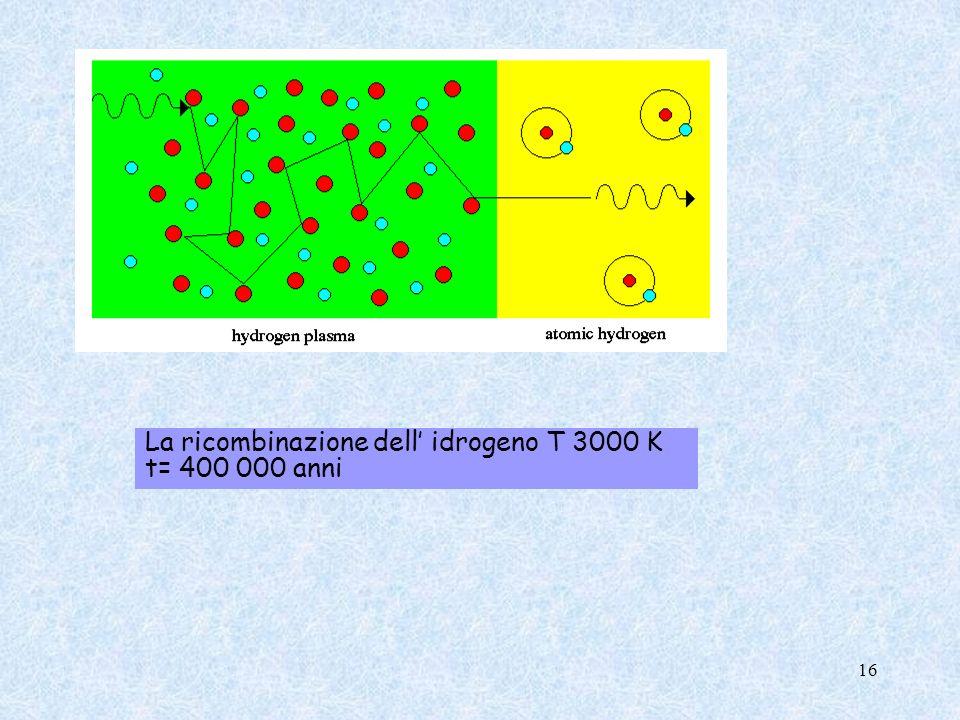 La ricombinazione dell' idrogeno T 3000 K