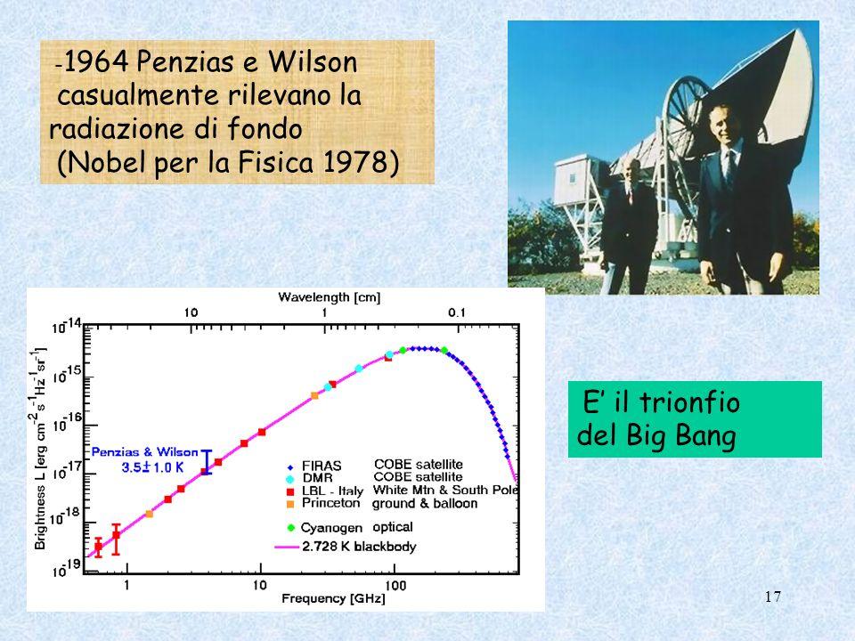 casualmente rilevano la radiazione di fondo (Nobel per la Fisica 1978)