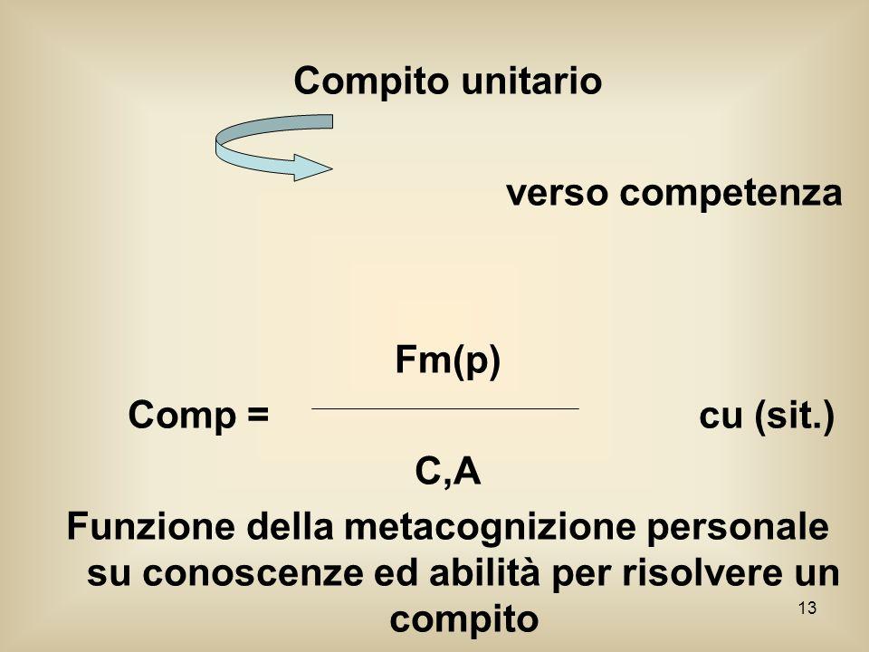 Compito unitario verso competenza. Fm(p) Comp = cu (sit.) C,A.