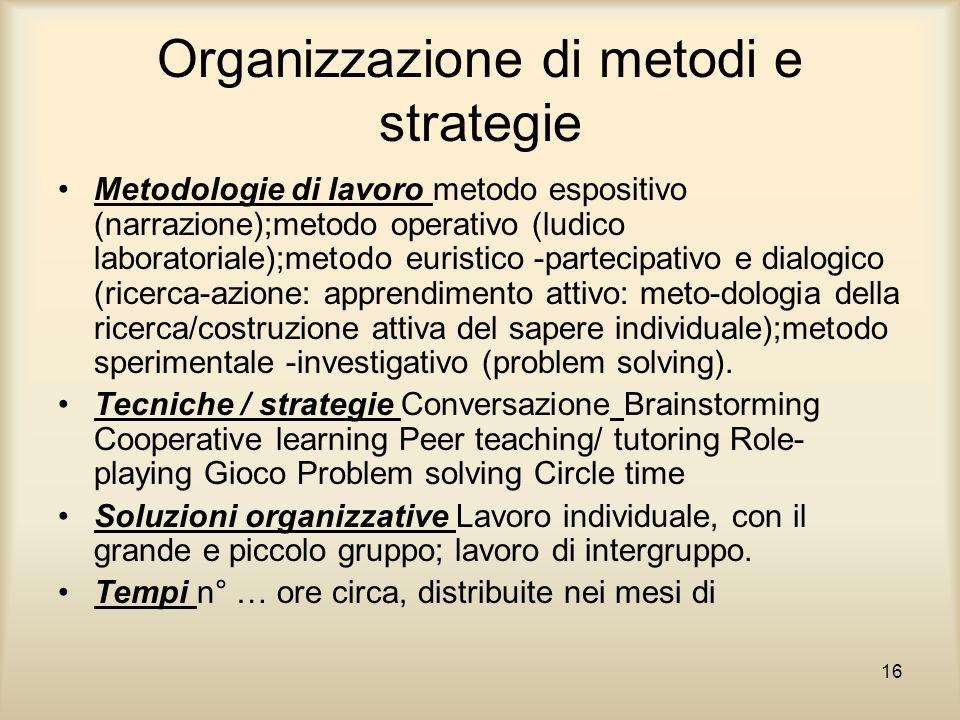 Organizzazione di metodi e strategie