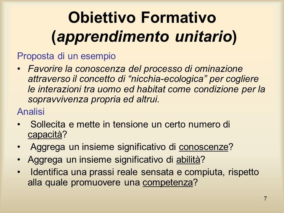 Obiettivo Formativo (apprendimento unitario)
