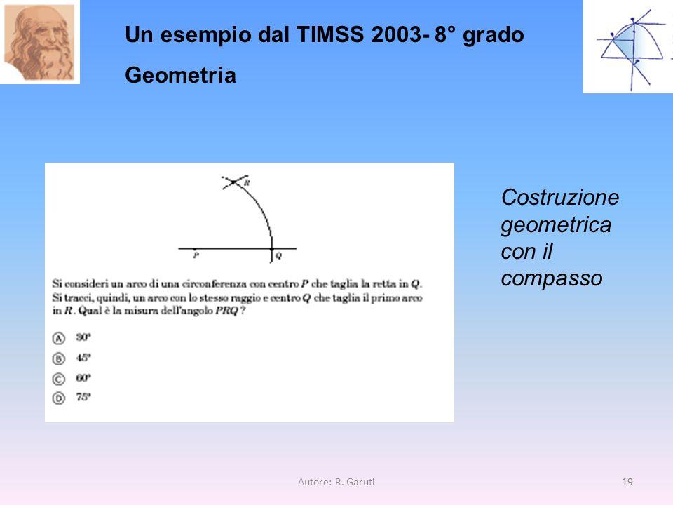 Un esempio dal TIMSS 2003- 8° grado Geometria