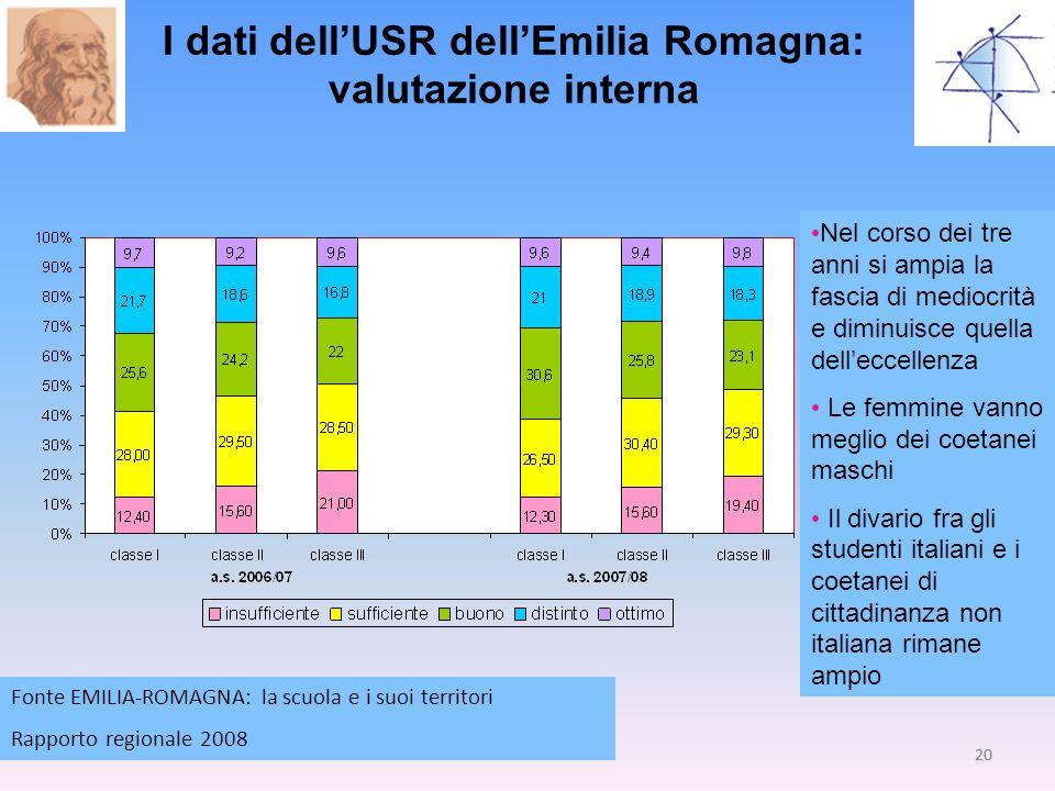 I dati dell'USR dell'Emilia Romagna: valutazione interna