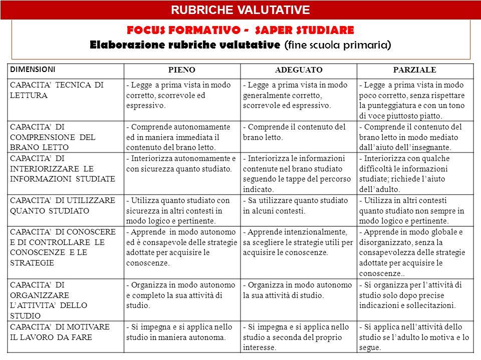 RUBRICHE VALUTATIVE FOCUS FORMATIVO - Saper studiare Elaborazione rubriche valutative (fine scuola primaria)
