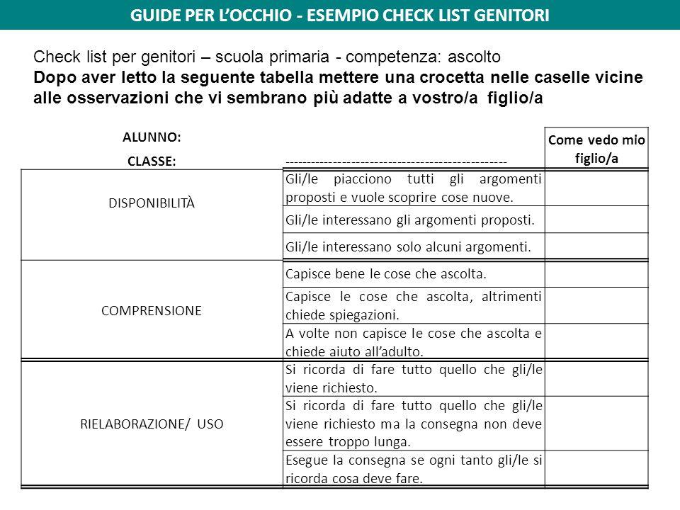 GUIDE PER L'OCCHIO - ESEMPIO CHECK LIST GENITORI