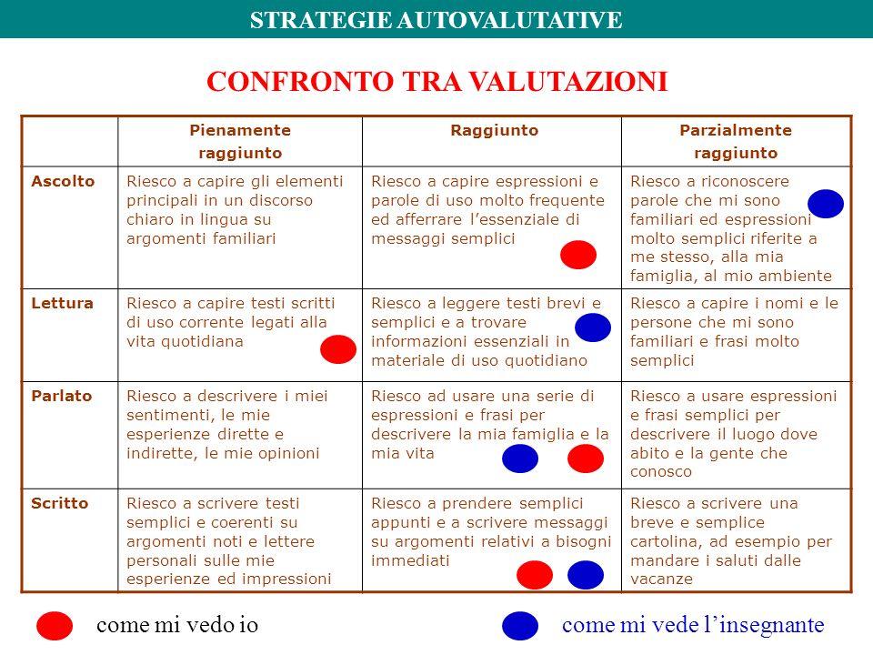STRATEGIE AUTOVALUTATIVE CONFRONTO TRA VALUTAZIONI