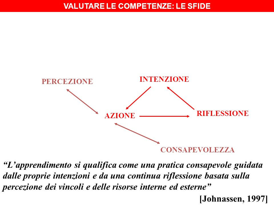 VALUTARE LE COMPETENZE: LE SFIDE