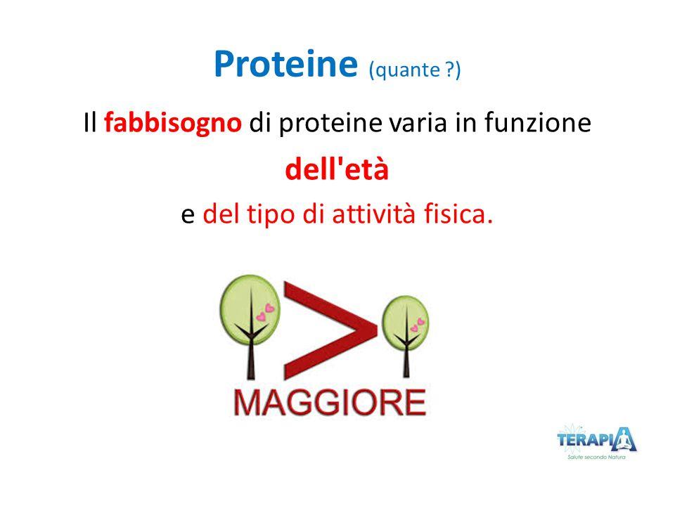 Proteine (quante ) dell età