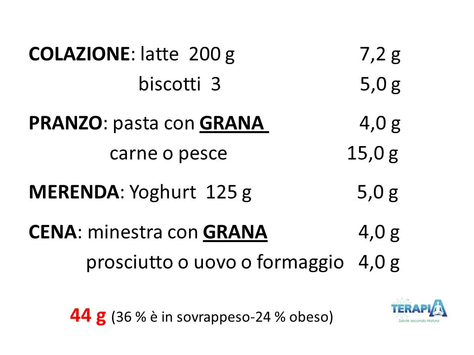 44 g (36 % è in sovrappeso-24 % obeso)