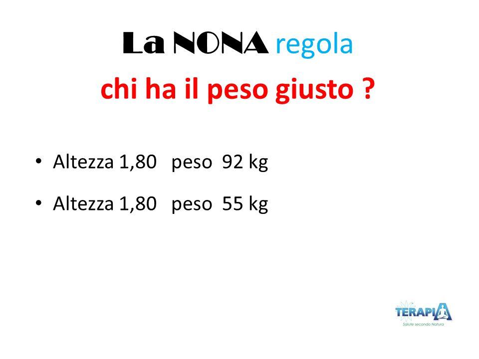 La NONA regola chi ha il peso giusto Altezza 1,80 peso 92 kg