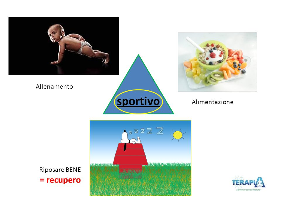 Allenamento sportivo Alimentazione Riposare BENE = recupero