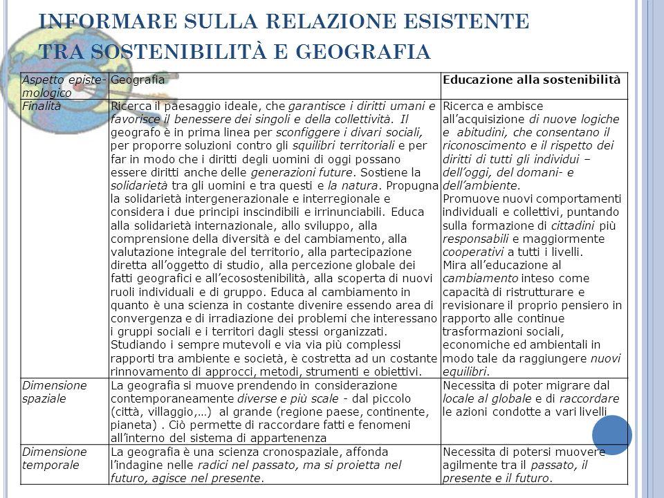 informare sulla relazione esistente tra sostenibilità e geografia