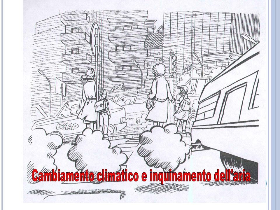 Cambiamento climatico e inquinamento dell aria