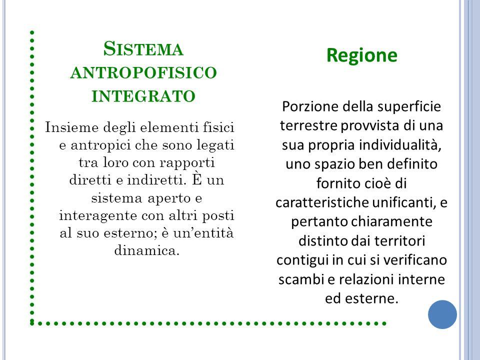 Sistema antropofisico integrato