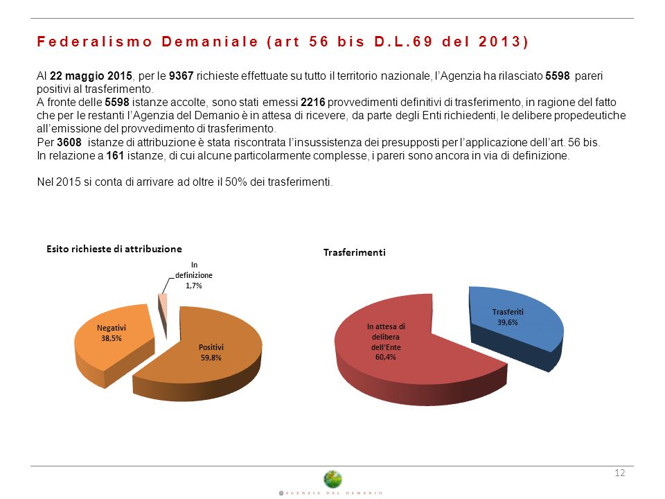 Federalismo Demaniale (art 56 bis D.L.69 del 2013)