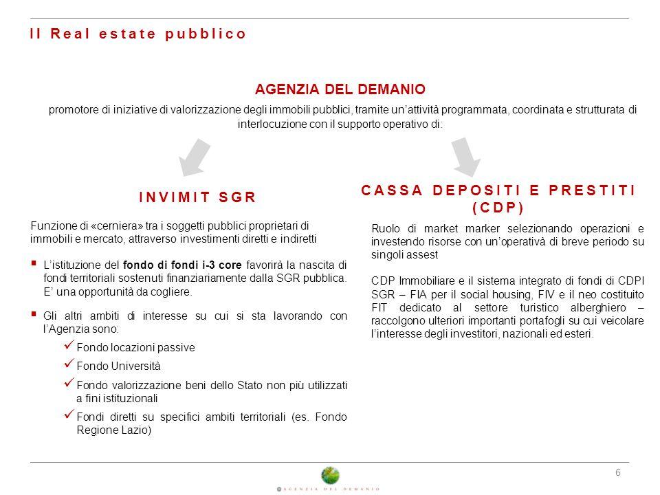 CASSA DEPOSITI E PRESTITI (CDP)