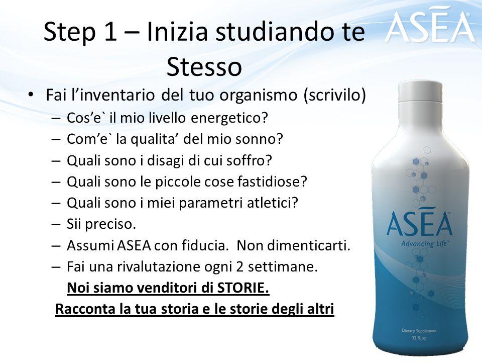 Step 1 – Inizia studiando te Stesso