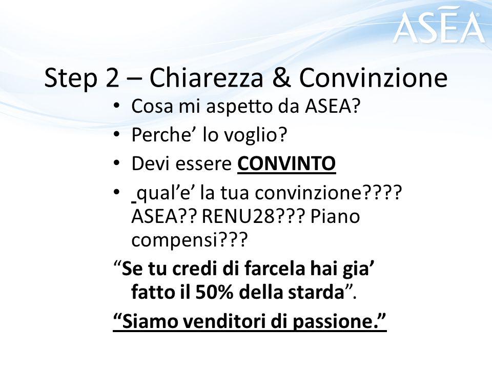 Step 2 – Chiarezza & Convinzione
