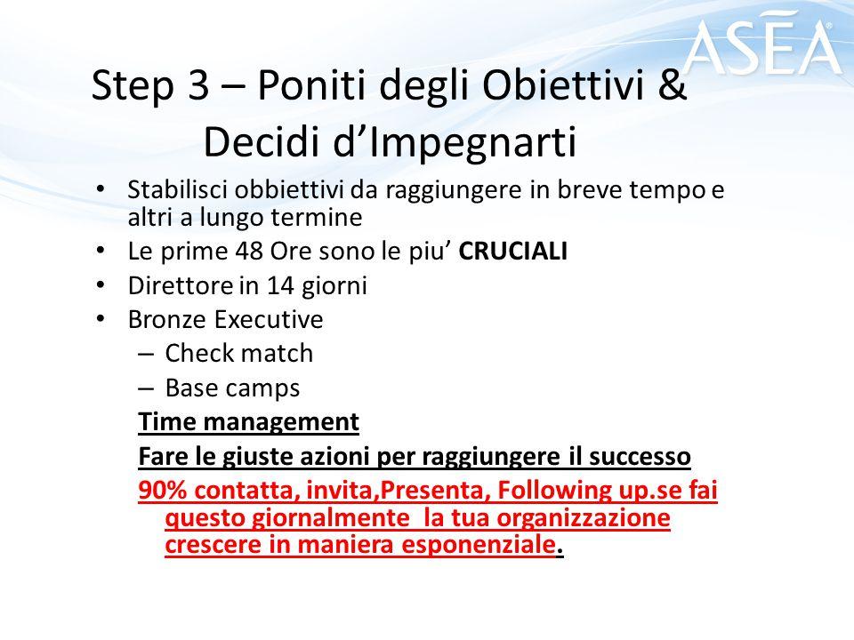Step 3 – Poniti degli Obiettivi & Decidi d'Impegnarti