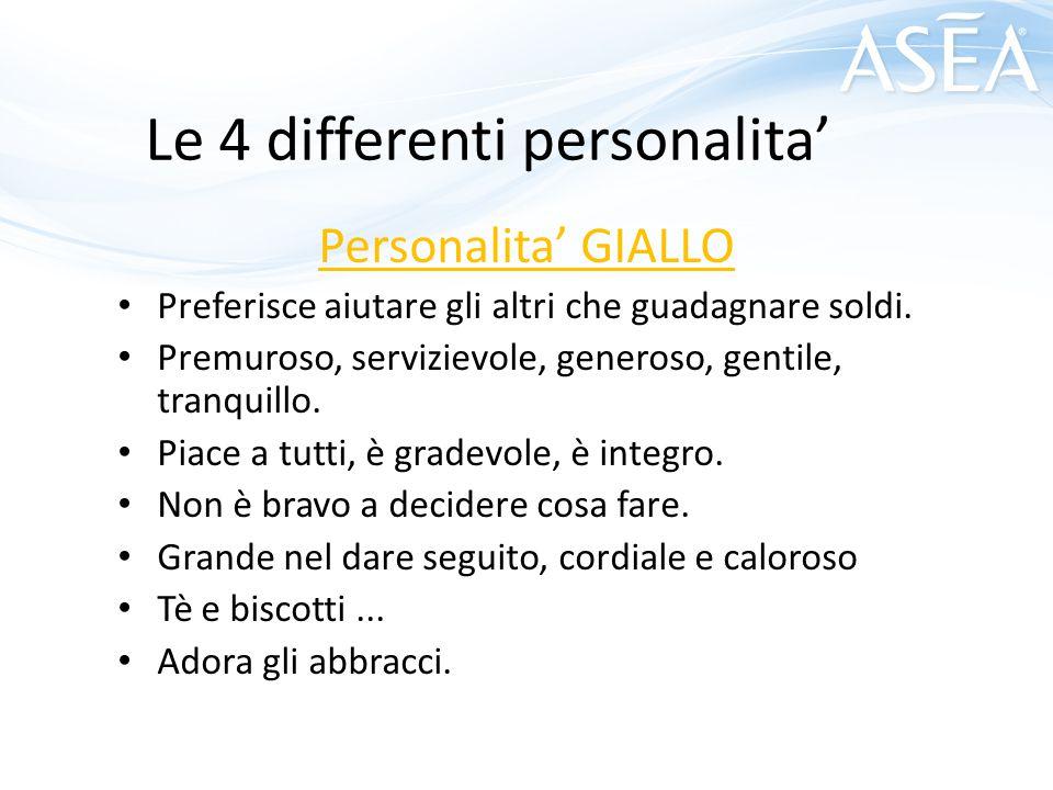 Le 4 differenti personalita'
