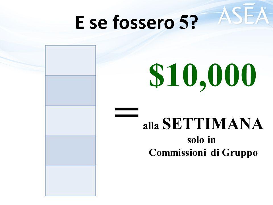 = $10,000 E se fossero 5 5 25 125 625 780 alla SETTIMANA solo in