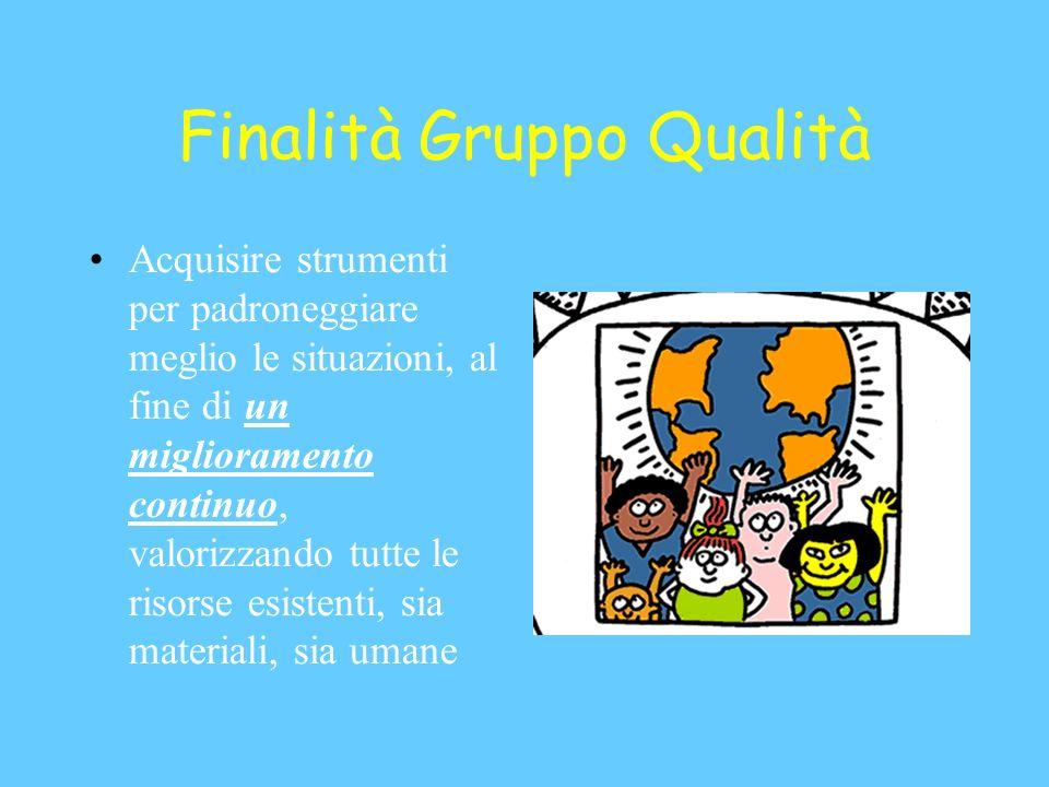 Finalità Gruppo Qualità
