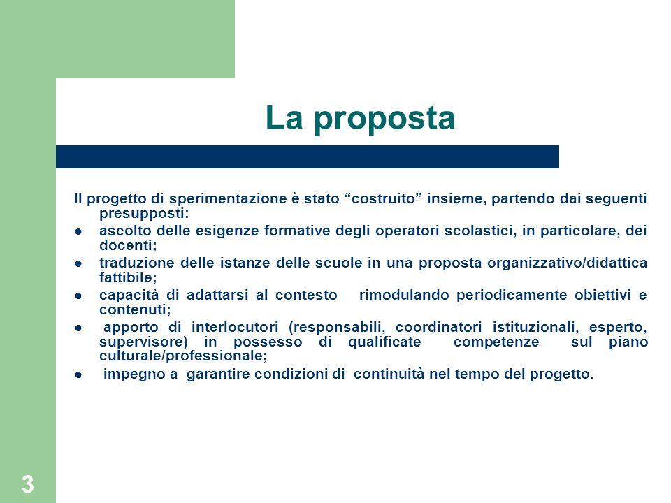 La proposta Il progetto di sperimentazione è stato costruito insieme, partendo dai seguenti presupposti: