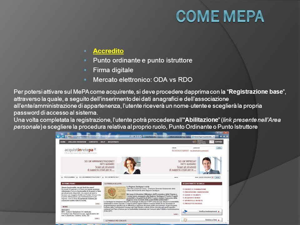 COME Mepa Accredito Punto ordinante e punto istruttore Firma digitale